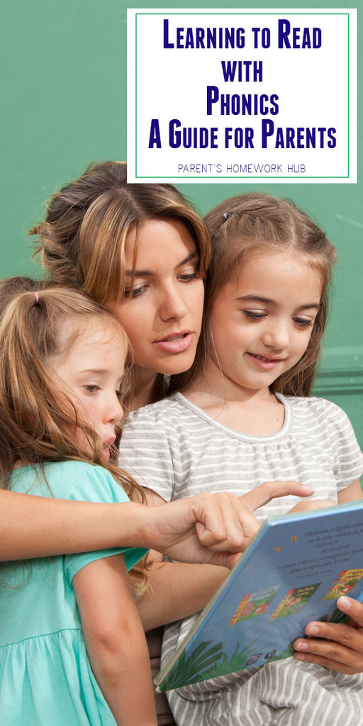 A helpful guide for parents on the basics of learning to read using the phonics method.